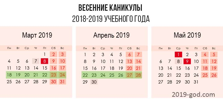 Каникулы при триместрах весна 2019 года