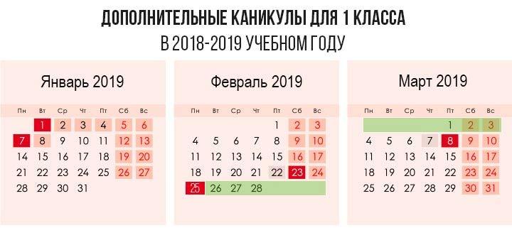 Дополнительные каникулы зимой 2019 год для 1 класса