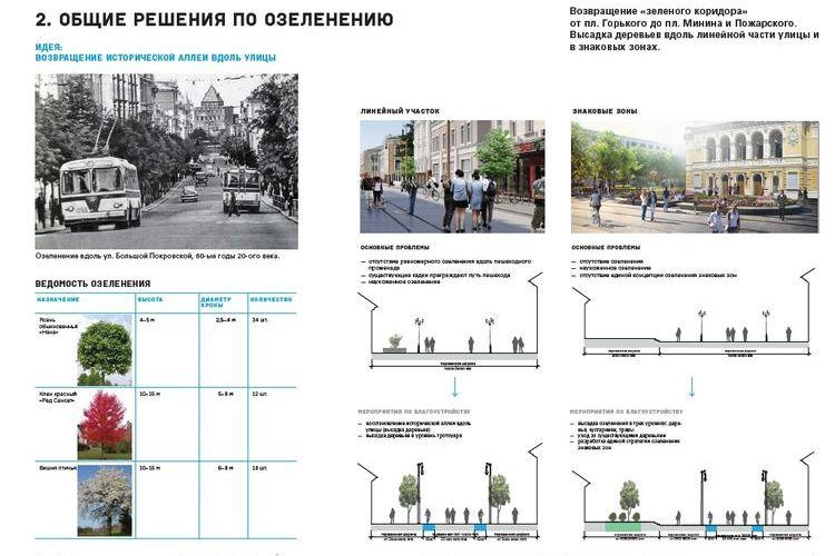 План реконструкции Большой Покровской улицы в 2019 году