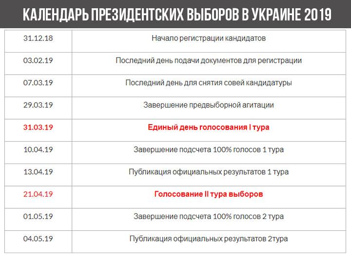 Календарь выборов президента Украины в 2019 году