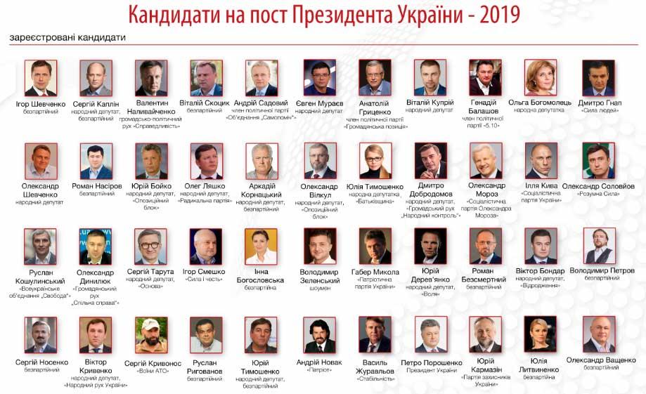 Все 44 кандидата в президенты на выборах в Украине в 2019 году