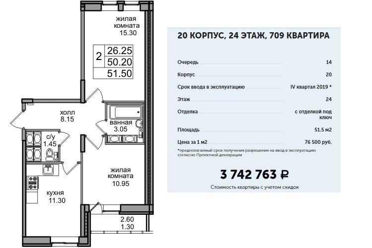 ланировка квартир в ЖК «Северная Долина» г. Санкт-Петербург