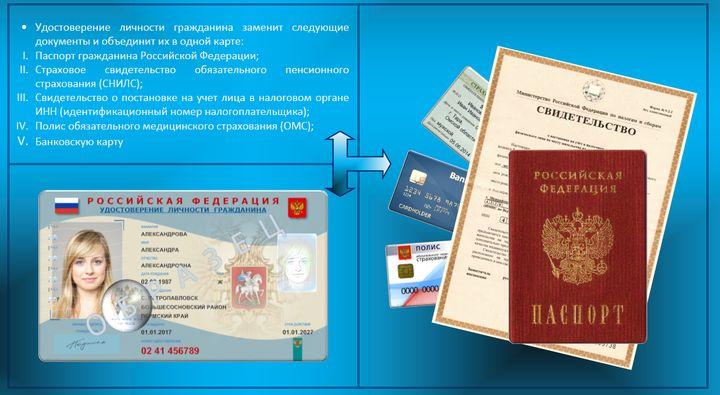 Nga thay thế hộ chiếu giấy bằng hộ chiếu điện tử