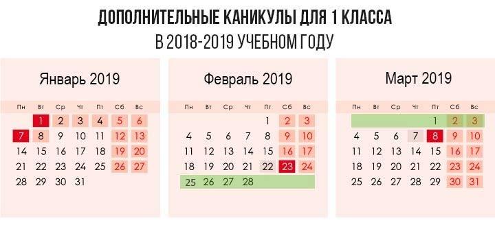 Дополнительные зимние каникулы для первоклассников в 2019 году