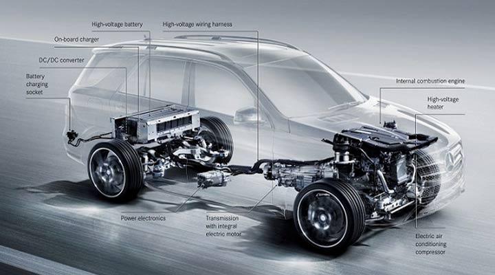 Гибридный Mercedes GLE 2019