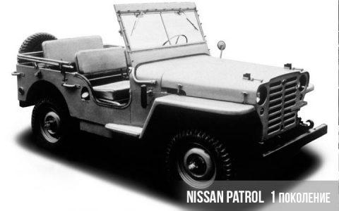 Nissan Patrol 1 поколения