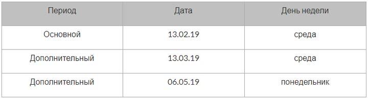 Календарь собеседования по русскому языку ОГЭ 2019
