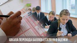 Шкала перевода баллов ЕГЭ 2019 в оценки