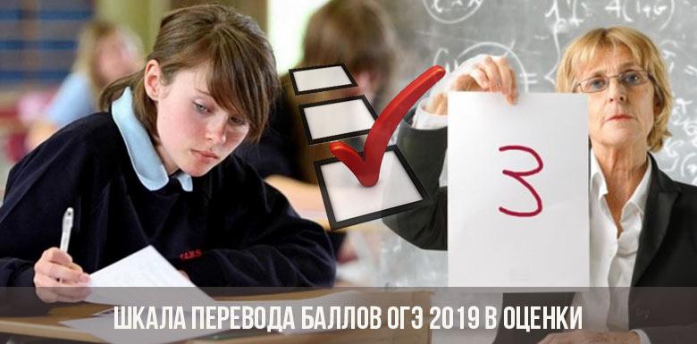 Шкала перевода баллов ОГЭ 2019 года в оценки