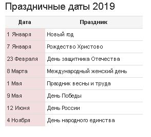 Праздники 2019 года