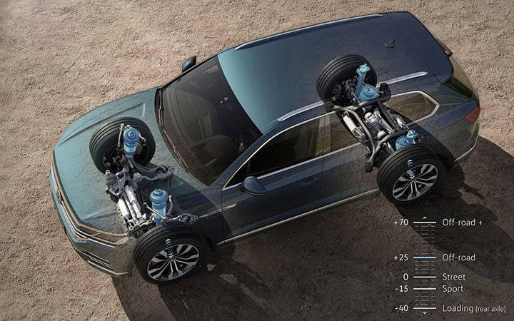 Подвеска Volkswagen Touareg 2018-2019