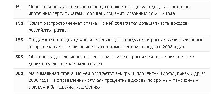 Ставки НДФЛ