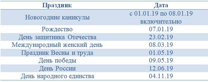Государственные праздники России на 2019 год