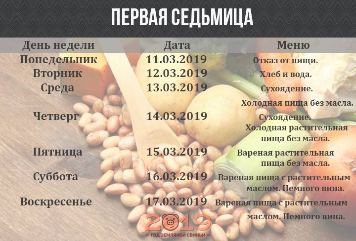 Menu for the first week of Lent 2019