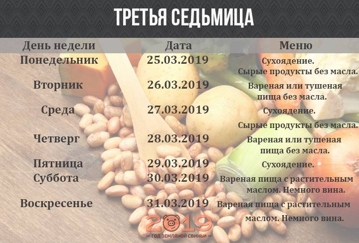 Menu for the third week of Lent 2019