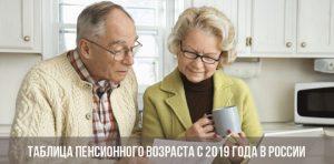 Таблица пенсионного возраста с 2019 года в России