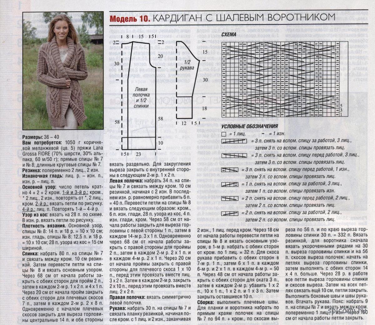 Схема вязание накидок