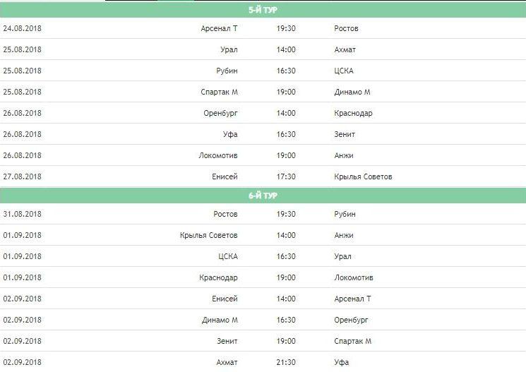 Календарь Чемпионата России по футболу 2018-2019
