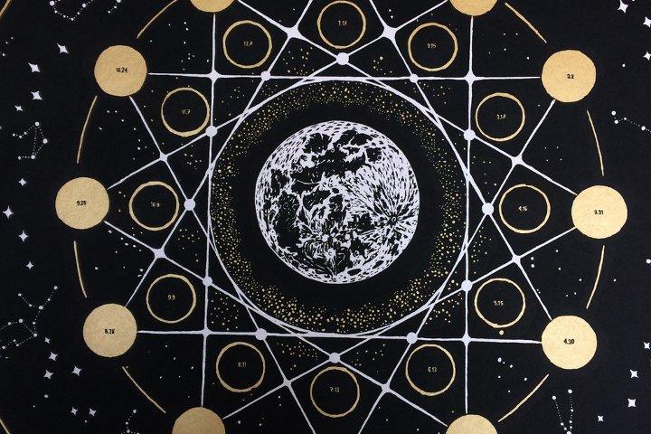 фазы луны в календаре