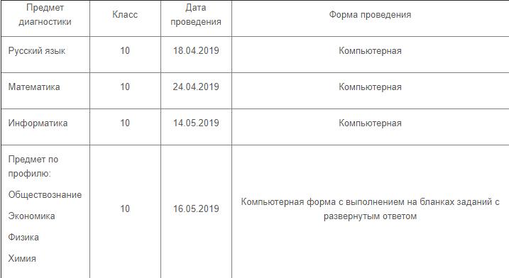 Календарь МЦКО