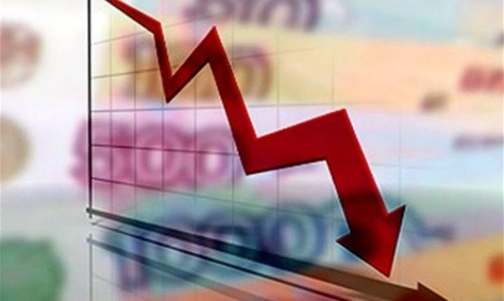 График обвала рубля