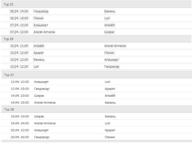 Календарь чемпионата Армении по футболу 2018/2019