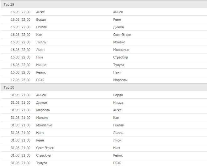 расписание туров чемпионата Франции по футболу 2018/2019