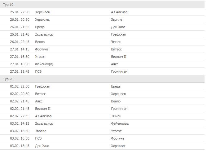 расписание туров чемпионата Голландии по футболу 2018/2019