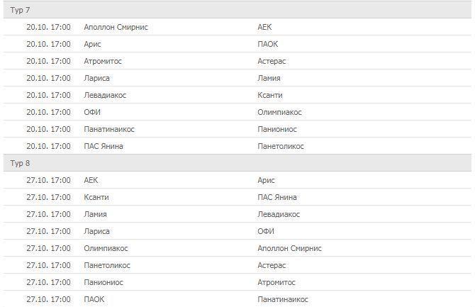 расписание туров чемпионата Греции по футболу сезона 2018/2019