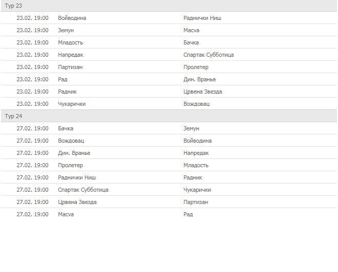 Расписание туров чемпионата Сербии по футболу 2018/2019