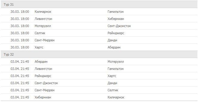 расписание туров чемпионата Шотландии по футболу 2018/2019