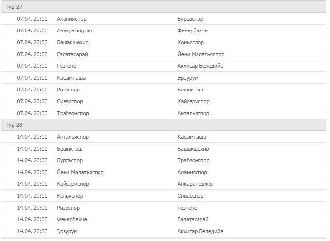 Календарь чемпионата Турции по футболу 2018/2019