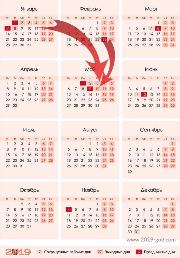 Переносы выходных на майские праздники в 2019 году