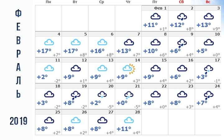 Погода в феврале 2019 года на Кубани