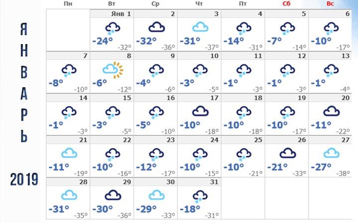 Погода в Башкирии январь 2019 года
