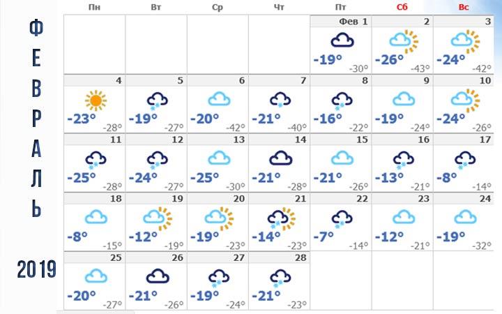 Погода в Башкирии февраль 2019 года