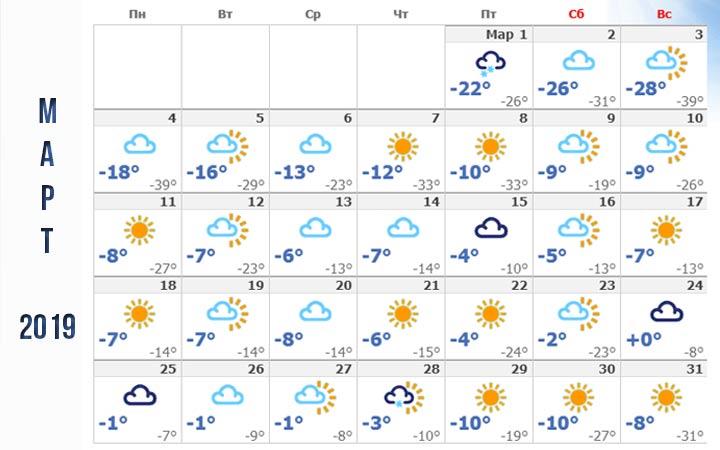 Погода в Башкирии март 2019 года
