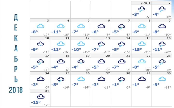 Погода в декабре 2018 года в Челябинске
