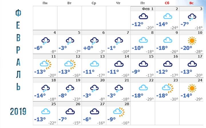 Погода в феврале 2019 года в Челябинске