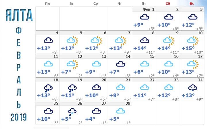 Февраль 2019 в Ялте погода