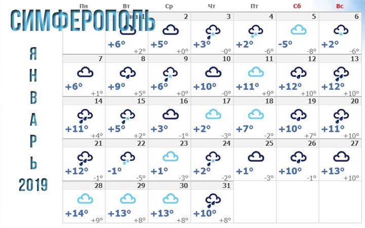 Симферополь погода зимой 2019