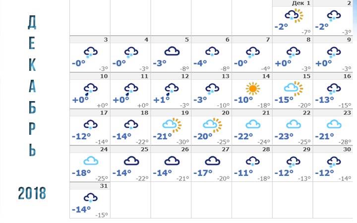 Погода в Новосибирске в декабре 2018 года