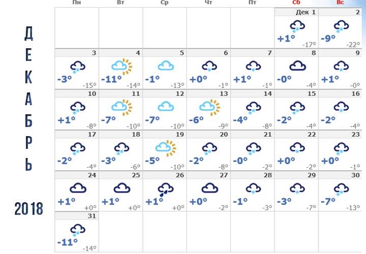 Прогноз погоды для Самары на декабрь 2018