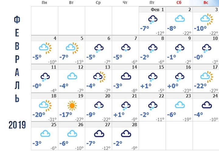 Прогноз погоды для Самары на февраль 2019