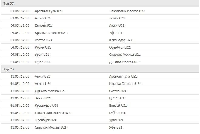 календарь игр молодежного турнира РПЛ 2018-2019