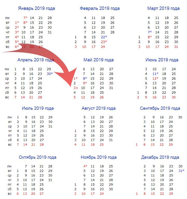 Переносы выходных дней при шестидневке в 2019 году