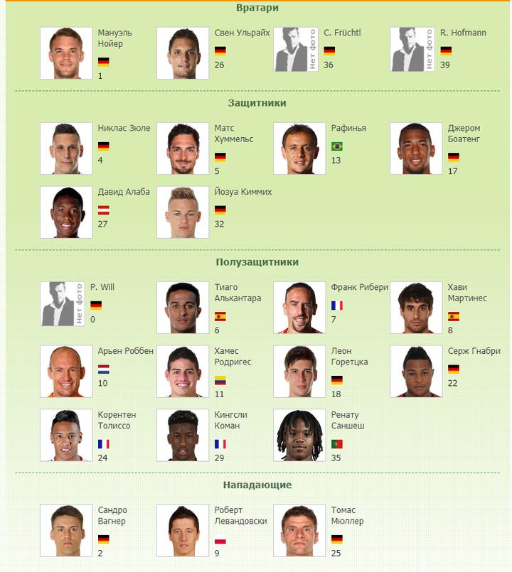Список основной футбольной команды бавария