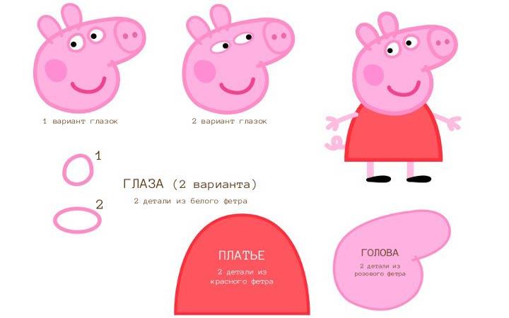Шаблон свинки Пеппы делаем игрушку своими руками на 2019 год