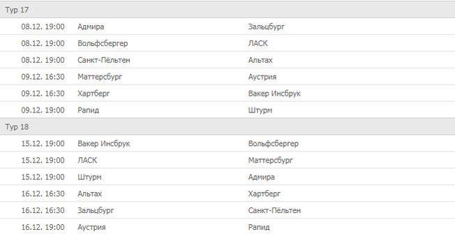 Календарь чемпионата Австрии по футболу