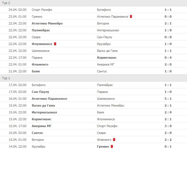 Календарь чемпионата Дании по футболу